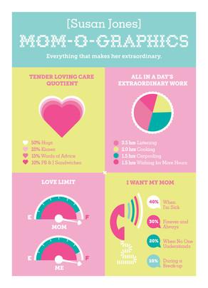 Mom-o-graphics 5x7 Folded Card